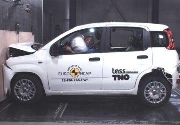 Euro NCAP, Fiat Panda, Jeep Wrangler